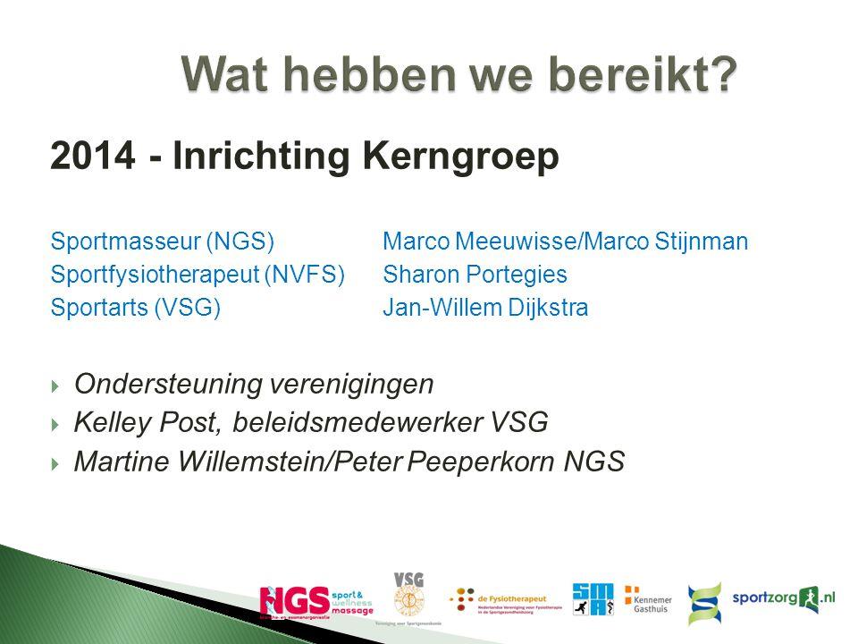 Uitgangspunten = SAPS richtlijn Verwijsstructuur Sportgezondheidszorgketen Haarlem (VSG7332) 'Schouderklachten' Uitgangspunten obv multidisciplinaire richtlijn Sub Acromiaal Pijn Syndroom 2013 1.