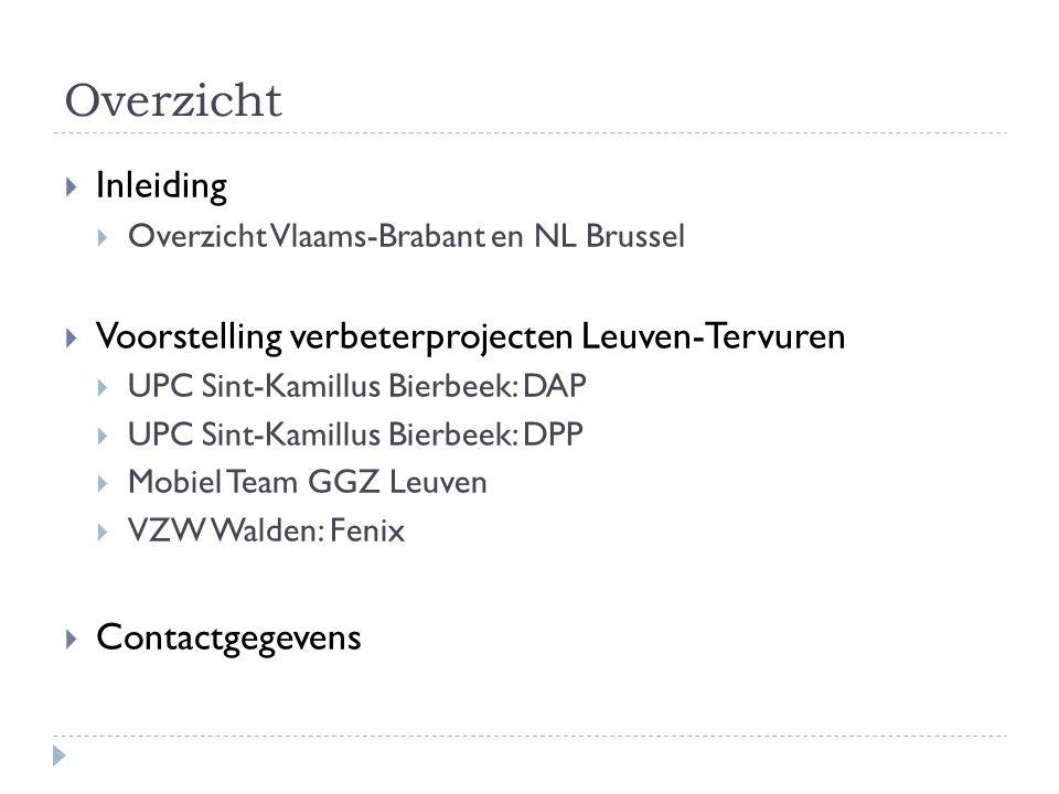 Overzicht  Inleiding  Overzicht Vlaams-Brabant en NL Brussel  Voorstelling verbeterprojecten Leuven-Tervuren  UPC Sint-Kamillus Bierbeek: DAP  UP