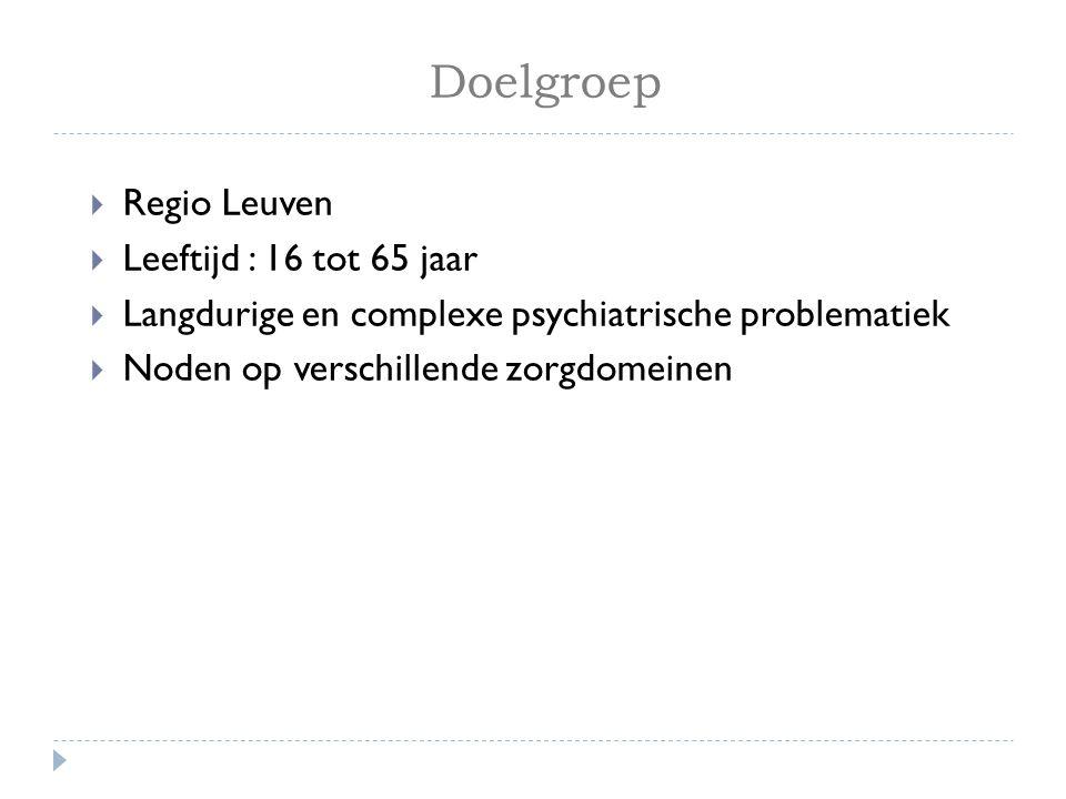 Doelgroep  Regio Leuven  Leeftijd : 16 tot 65 jaar  Langdurige en complexe psychiatrische problematiek  Noden op verschillende zorgdomeinen