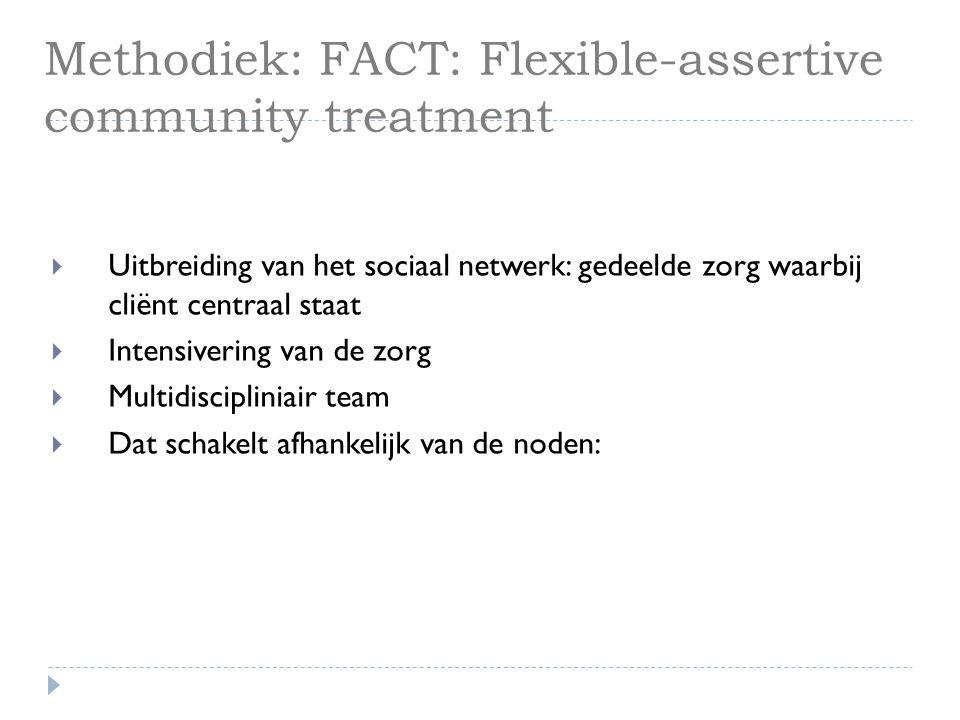 Methodiek: FACT: Flexible-assertive community treatment  Uitbreiding van het sociaal netwerk: gedeelde zorg waarbij cliënt centraal staat  Intensive