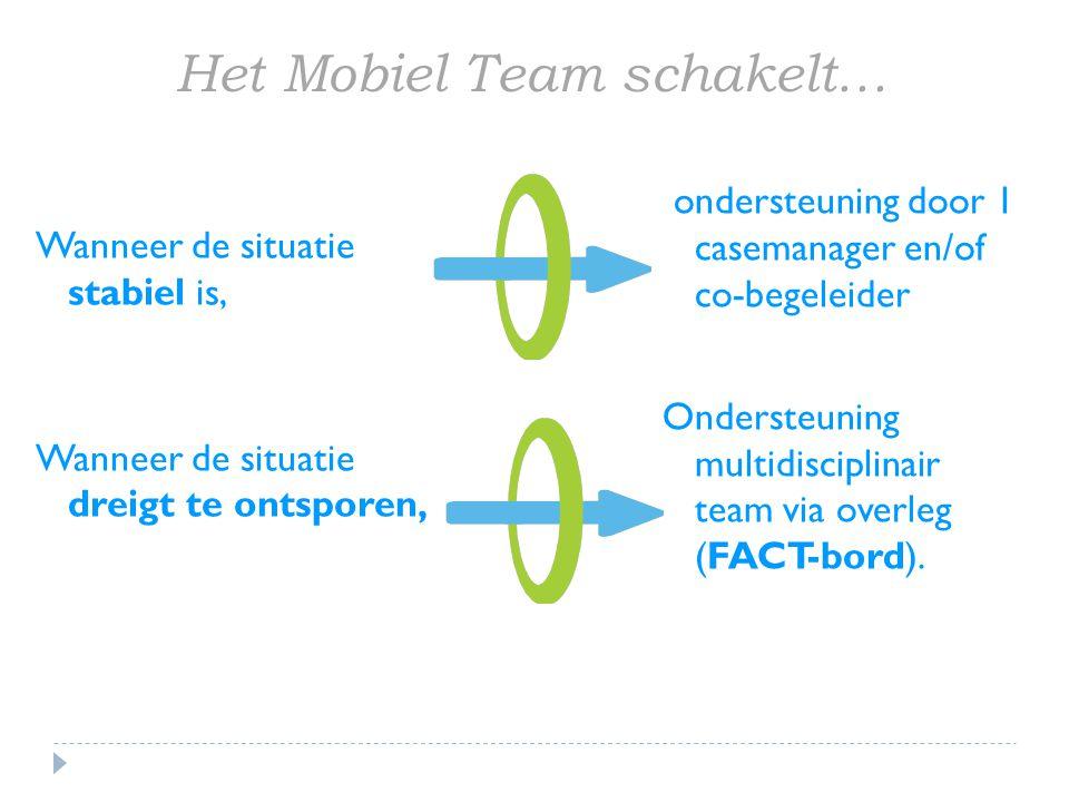Het Mobiel Team schakelt… Wanneer de situatie stabiel is, Wanneer de situatie dreigt te ontsporen, ondersteuning door 1 casemanager en/of co-begeleide