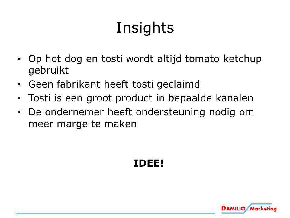 Insights Op hot dog en tosti wordt altijd tomato ketchup gebruikt Geen fabrikant heeft tosti geclaimd Tosti is een groot product in bepaalde kanalen D