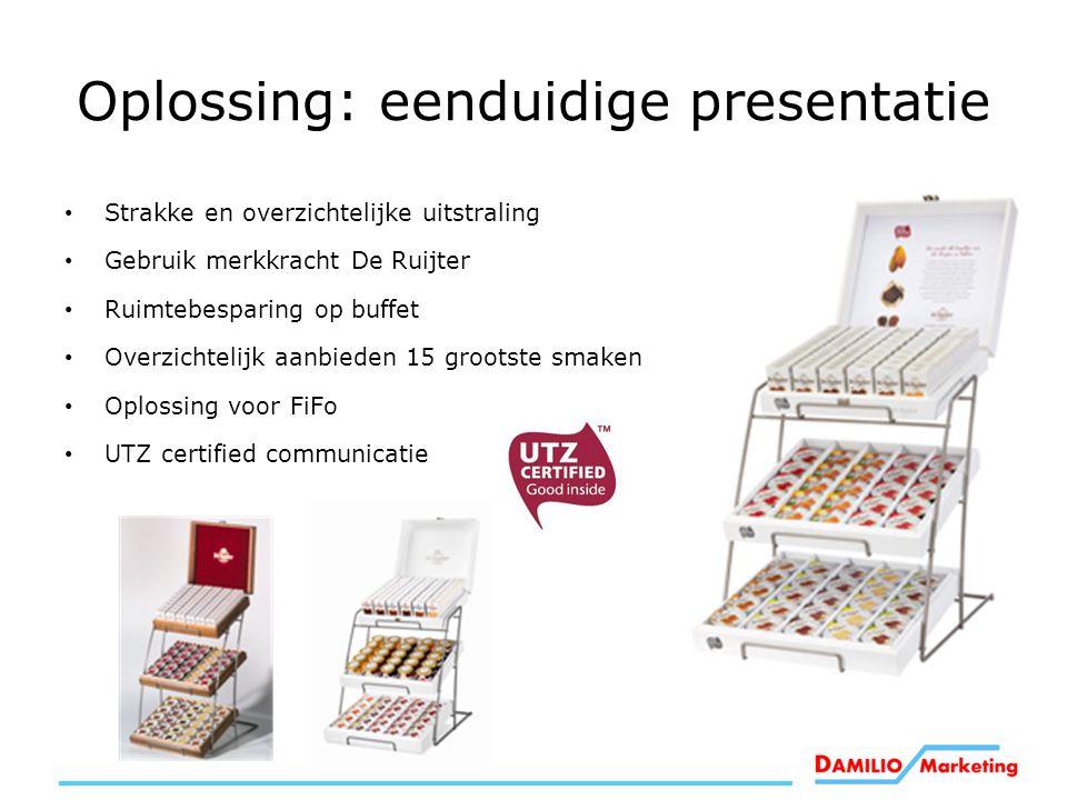 Oplossing: eenduidige presentatie Strakke en overzichtelijke uitstraling Gebruik merkkracht De Ruijter Ruimtebesparing op buffet Overzichtelijk aanbie