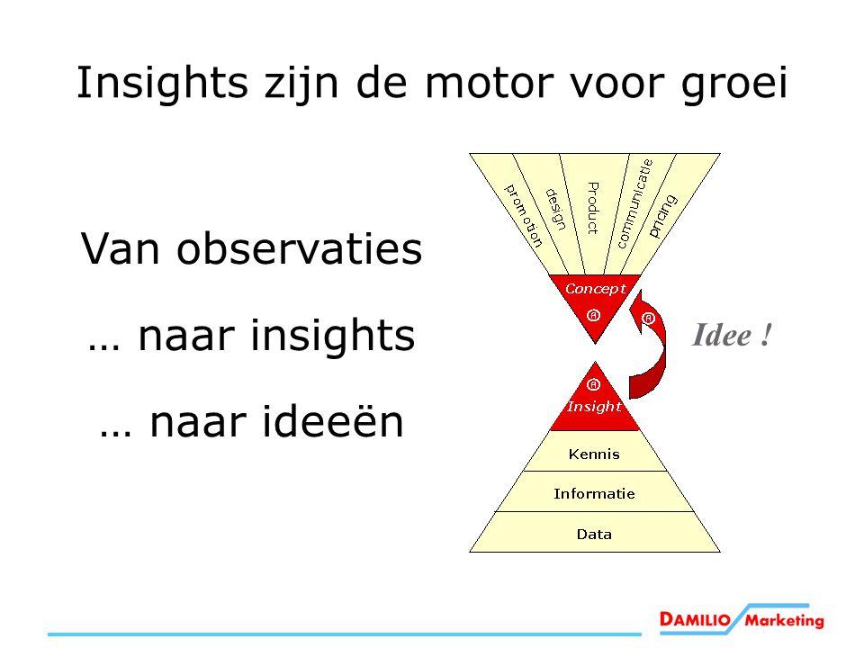Insights zijn de motor voor groei Idee ! Van observaties … naar insights … naar ideeën