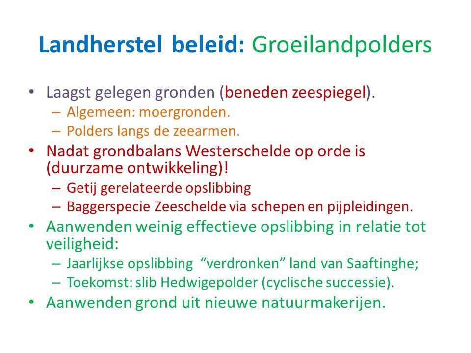 Landherstel beleid: Groeilandpolders Laagst gelegen gronden (beneden zeespiegel). – Algemeen: moergronden. – Polders langs de zeearmen. Nadat grondbal
