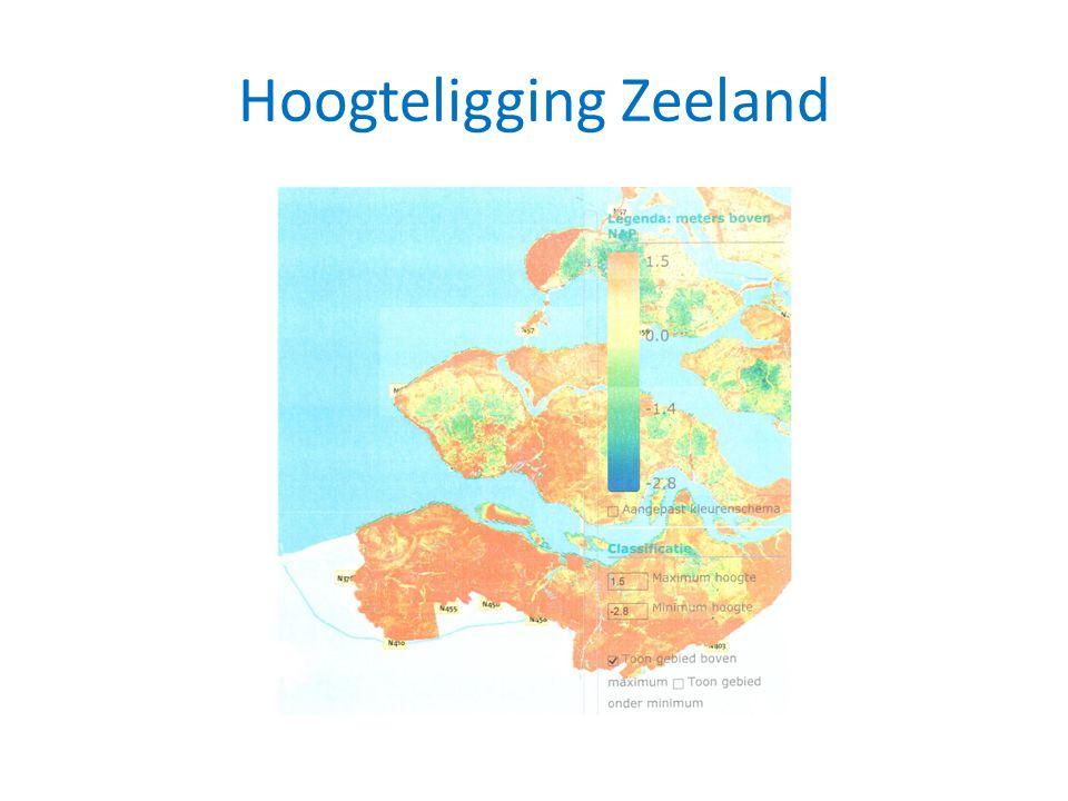 Hoogteligging Zeeland