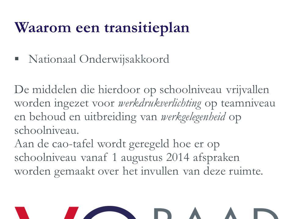 Waarom een transitieplan  Nationaal Onderwijsakkoord De middelen die hierdoor op schoolniveau vrijvallen worden ingezet voor werkdrukverlichting op t