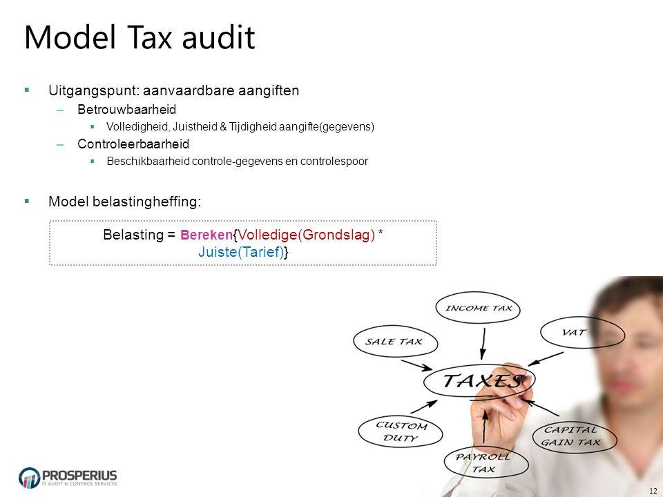 Model Tax audit  Uitgangspunt: aanvaardbare aangiften –Betrouwbaarheid  Volledigheid, Juistheid & Tijdigheid aangifte(gegevens) –Controleerbaarheid  Beschikbaarheid controle-gegevens en controlespoor  Model belastingheffing: 12 Belasting = Bereken {Volledige(Grondslag) * Juiste(Tarief)}