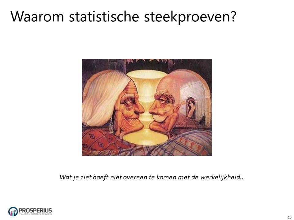 Waarom statistische steekproeven? 16 Wat je ziet hoeft niet overeen te komen met de werkelijkheid…