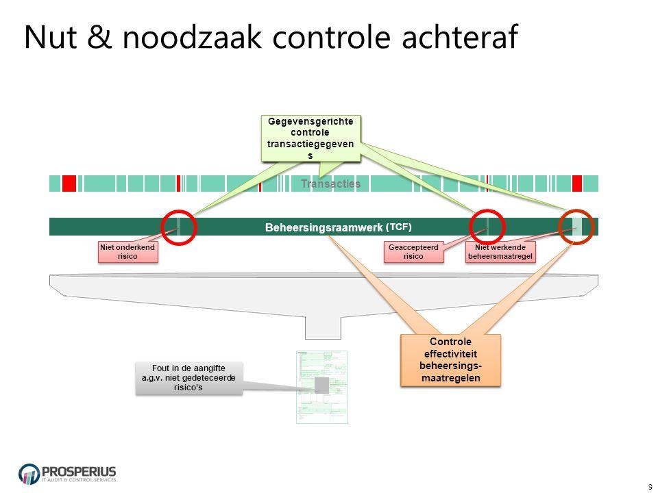 Nut & noodzaak controle achteraf 9 Transacties Beheersingsraamwerk Niet onderkend risico Geaccepteerd risico Niet werkende beheersmaatregel Fout in de aangifte a.g.v.
