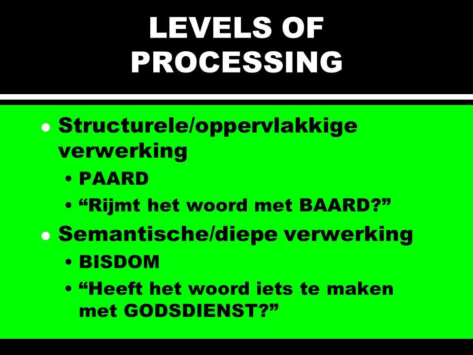 LEVELS OF PROCESSING l Structurele/oppervlakkige verwerking PAARD Rijmt het woord met BAARD? l Semantische/diepe verwerking BISDOM Heeft het woord iets te maken met GODSDIENST?