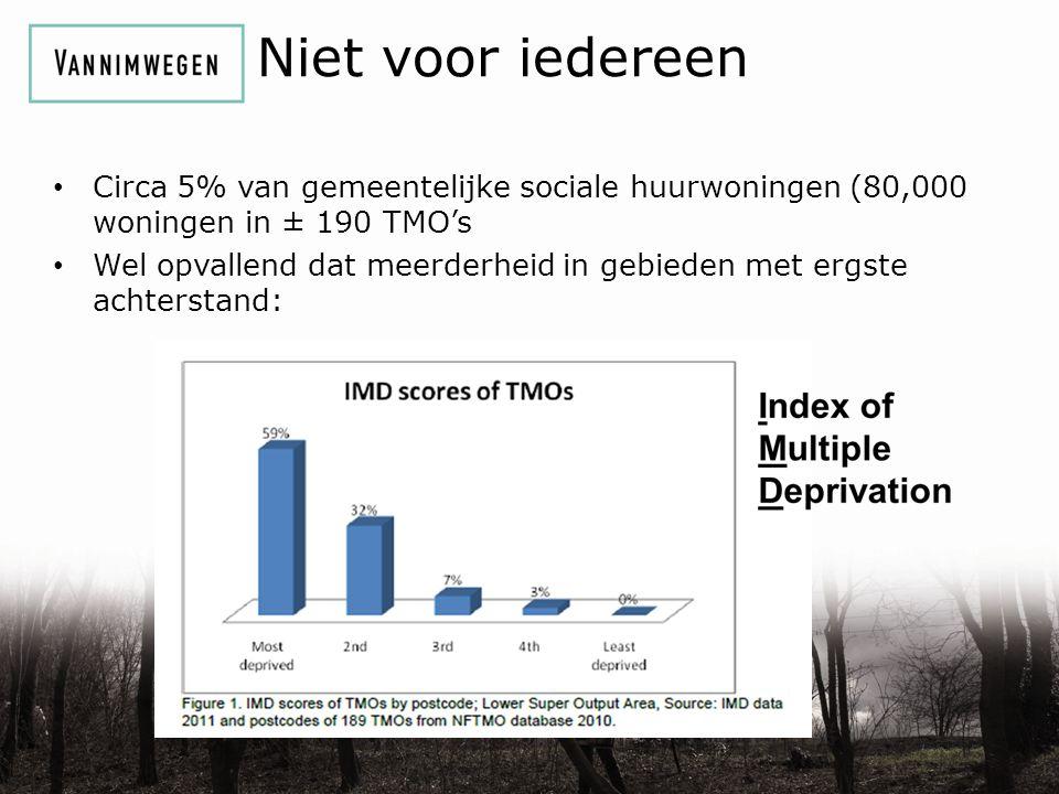Niet voor iedereen Circa 5% van gemeentelijke sociale huurwoningen (80,000 woningen in ± 190 TMO's Wel opvallend dat meerderheid in gebieden met ergste achterstand: