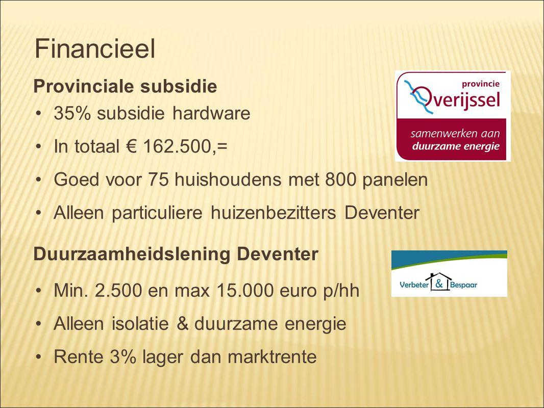 Financieel 35% subsidie hardware In totaal € 162.500,= Goed voor 75 huishoudens met 800 panelen Alleen particuliere huizenbezitters Deventer Provinciale subsidie Duurzaamheidslening Deventer Min.