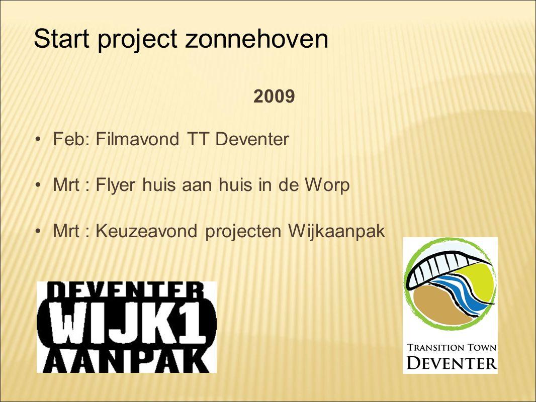 2009 Feb: Filmavond TT Deventer Mrt : Flyer huis aan huis in de Worp Mrt : Keuzeavond projecten Wijkaanpak Start project zonnehoven