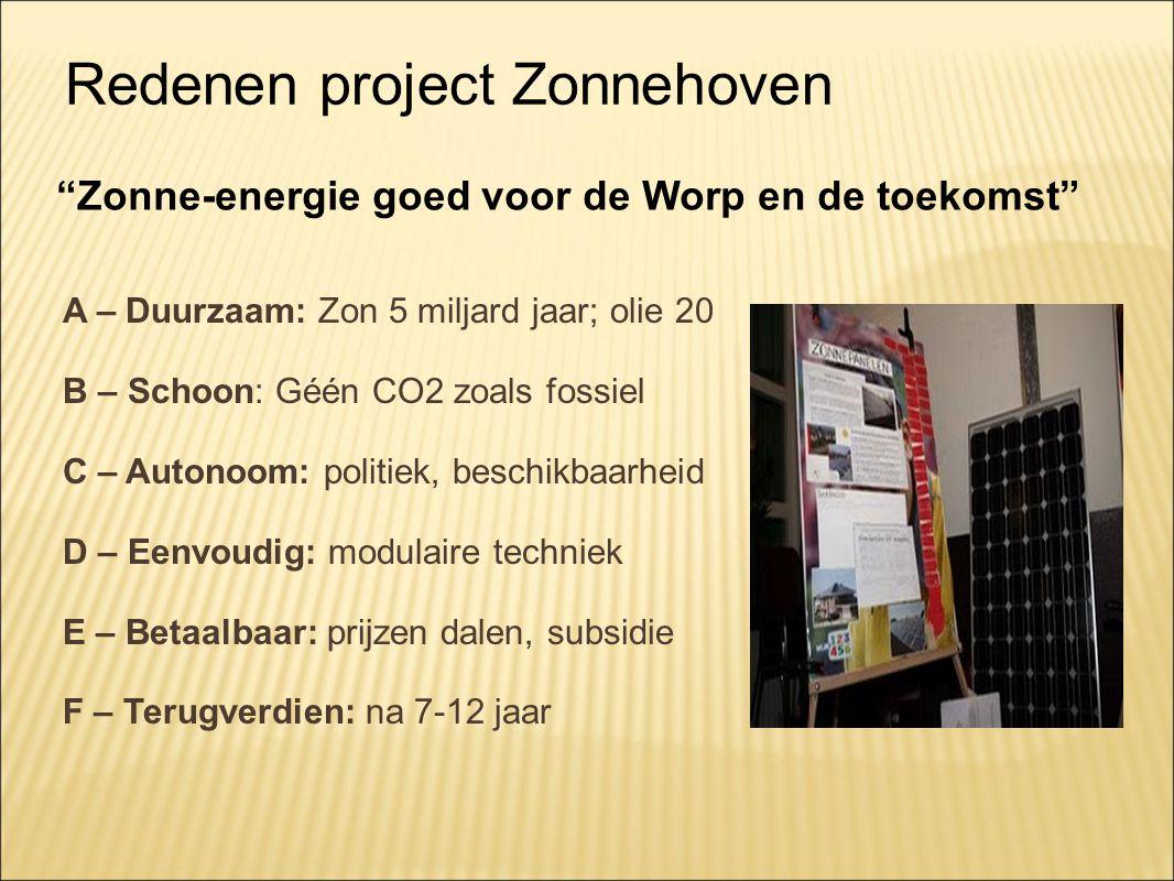 A – Duurzaam: Zon 5 miljard jaar; olie 20 B – Schoon: Géén CO2 zoals fossiel C – Autonoom: politiek, beschikbaarheid D – Eenvoudig: modulaire techniek E – Betaalbaar: prijzen dalen, subsidie F – Terugverdien: na 7-12 jaar Zonne-energie goed voor de Worp en de toekomst Redenen project Zonnehoven