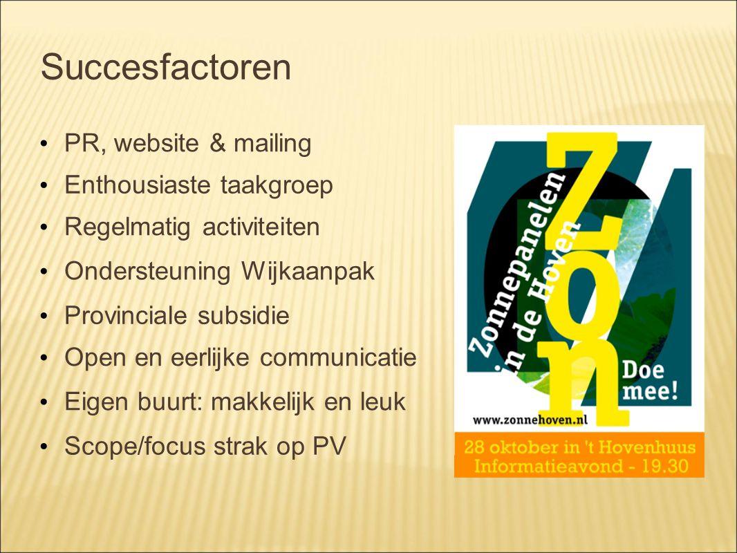 Succesfactoren PR, website & mailing Ondersteuning Wijkaanpak Open en eerlijke communicatie Enthousiaste taakgroep Eigen buurt: makkelijk en leuk Scope/focus strak op PV Provinciale subsidie Regelmatig activiteiten