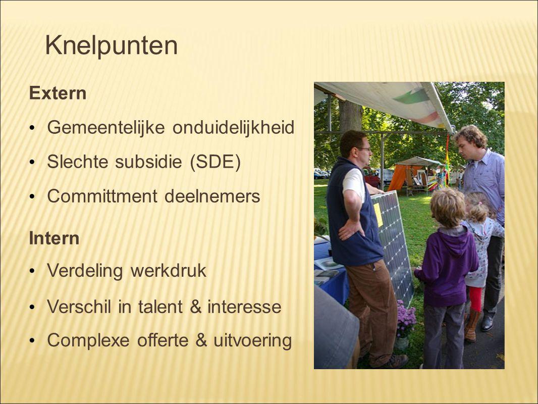 Knelpunten Verdeling werkdruk Gemeentelijke onduidelijkheid Slechte subsidie (SDE) Verschil in talent & interesse Extern Intern Committment deelnemers Complexe offerte & uitvoering