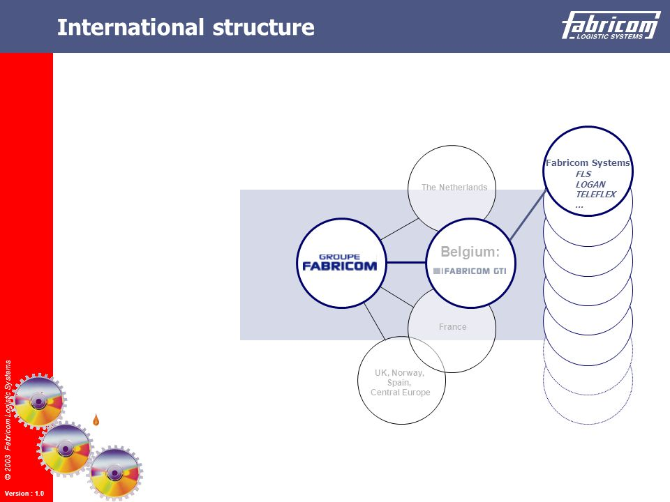 © 2003 Fabricom Logistic Systems Version : 1.0 International structure The Netherlands UK, Norway, Spain, Central Europe France Belgium: Fabricom Systems FLS LOGAN TELEFLEX...