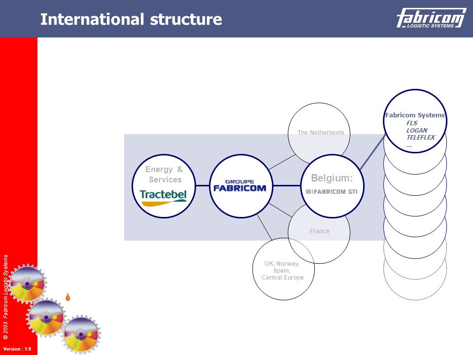 © 2003 Fabricom Logistic Systems Version : 1.0 International structure Energy & Services The Netherlands UK, Norway, Spain, Central Europe France Belg