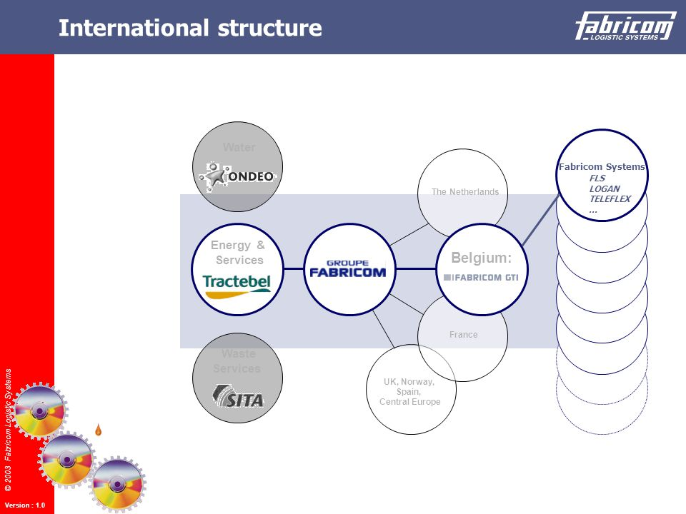 © 2003 Fabricom Logistic Systems Version : 1.0 International structure Energy & Services Waste Services Water The Netherlands UK, Norway, Spain, Centr