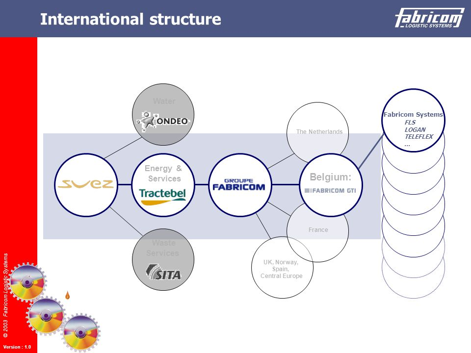 © 2003 Fabricom Logistic Systems Version : 1.0 International structure Energy & Services Waste Services Water The Netherlands UK, Norway, Spain, Central Europe France Belgium: Fabricom Systems FLS LOGAN TELEFLEX...