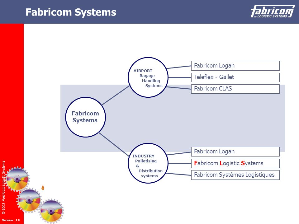 © 2003 Fabricom Logistic Systems Version : 1.0 Fabricom Systems Fabricom Systems AIRPORT Bagage Handling Systems INDUSTRY Palletising & Distribution systems Fabricom Logan Teleflex - Gallet Fabricom CLAS Fabricom Logan Fabricom Logistic Systems Fabricom Systèmes Logistiques