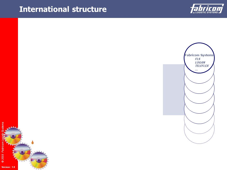 © 2003 Fabricom Logistic Systems Version : 1.0 International structure Fabricom Systems FLS LOGAN TELEFLEX...