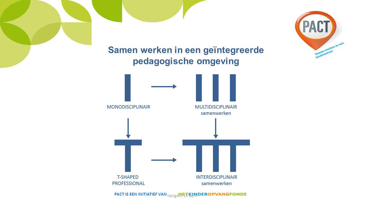 PACT IS EEN INITIATIEF VAN Samen werken in een geïntegreerde pedagogische omgeving hengelo 15 april