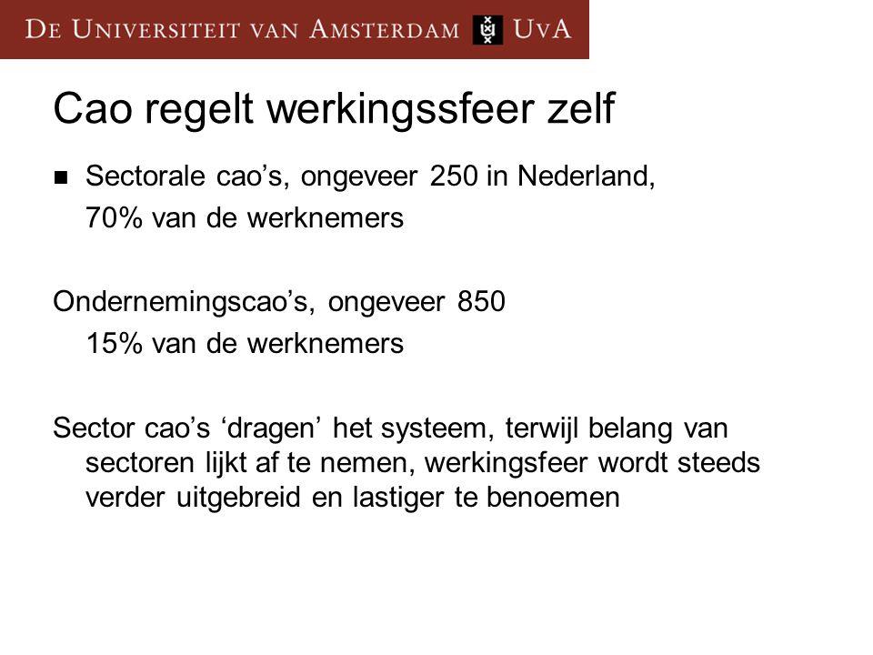 Cao regelt werkingssfeer zelf Sectorale cao's, ongeveer 250 in Nederland, 70% van de werknemers Ondernemingscao's, ongeveer 850 15% van de werknemers