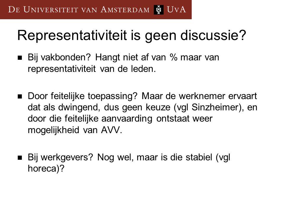 Representativiteit is geen discussie? Bij vakbonden? Hangt niet af van % maar van representativiteit van de leden. Door feitelijke toepassing? Maar de