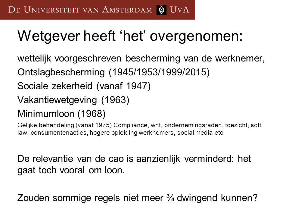 Wetgever heeft 'het' overgenomen: wettelijk voorgeschreven bescherming van de werknemer, Ontslagbescherming (1945/1953/1999/2015) Sociale zekerheid (v