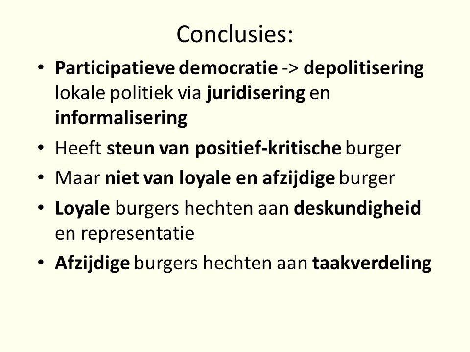 Conclusies: Participatieve democratie -> depolitisering lokale politiek via juridisering en informalisering Heeft steun van positief-kritische burger Maar niet van loyale en afzijdige burger Loyale burgers hechten aan deskundigheid en representatie Afzijdige burgers hechten aan taakverdeling