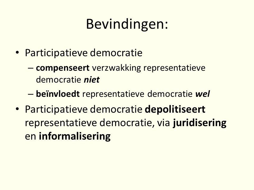 Bevindingen: Participatieve democratie – compenseert verzwakking representatieve democratie niet – beïnvloedt representatieve democratie wel Participatieve democratie depolitiseert representatieve democratie, via juridisering en informalisering