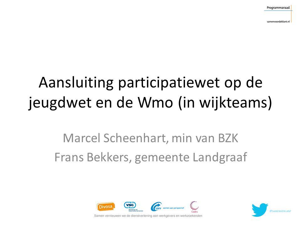 Aansluiting participatiewet op de jeugdwet en de Wmo (in wijkteams) Marcel Scheenhart, min van BZK Frans Bekkers, gemeente Landgraaf