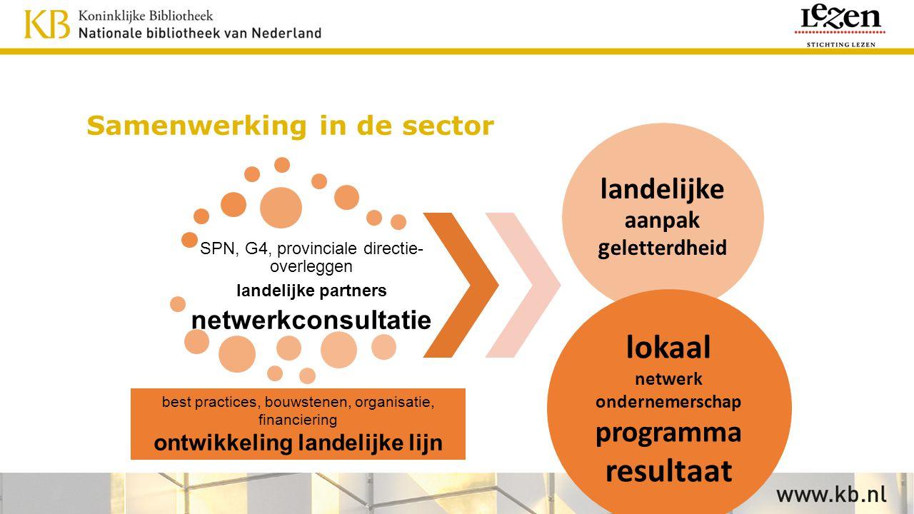 Samenwerking in de sector SPN, G4, provinciale directie- overleggen landelijke partners netwerkconsultatie landelijke aanpak g eletterdheid best pract
