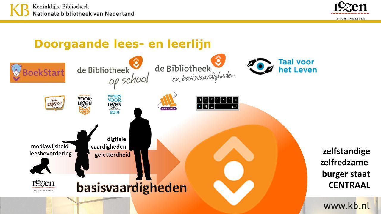 de Bibliotheek en basisvaardigheden14 Doorgaande lees- en leerlijn mediawijsheid digitale vaardigheden geletterdheid leesbevordering zelfstandige zelf