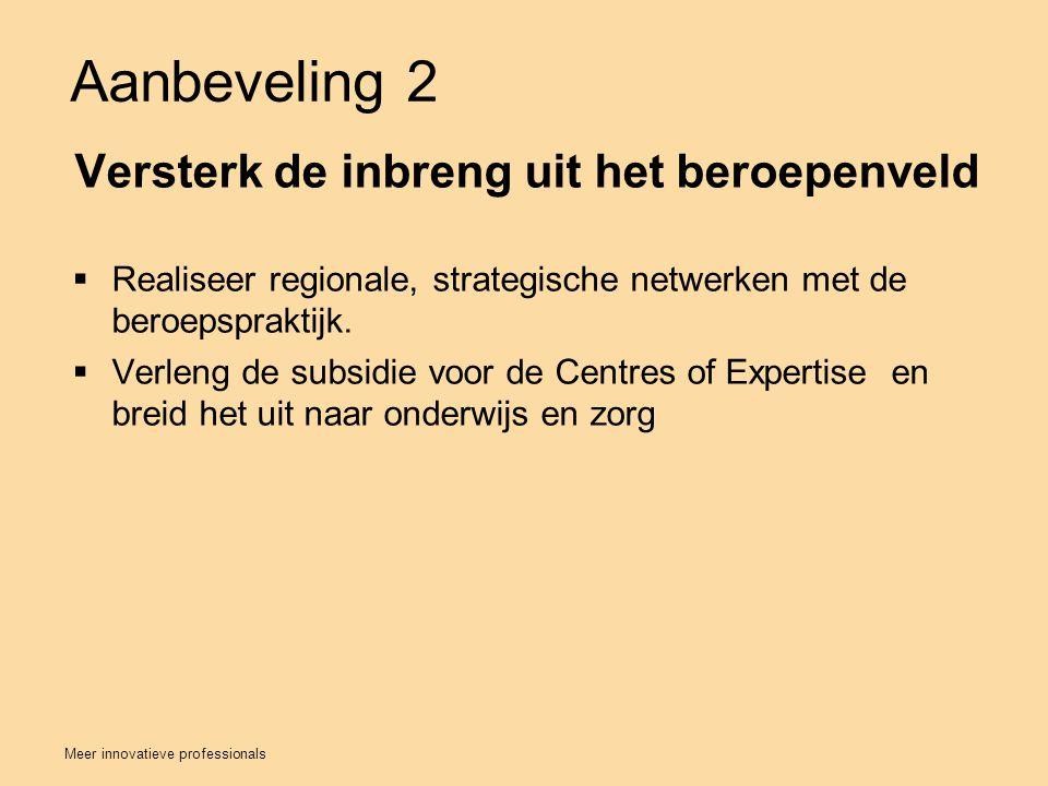 Meer innovatieve professionals Aanbeveling 2 Versterk de inbreng uit het beroepenveld  Realiseer regionale, strategische netwerken met de beroepspraktijk.