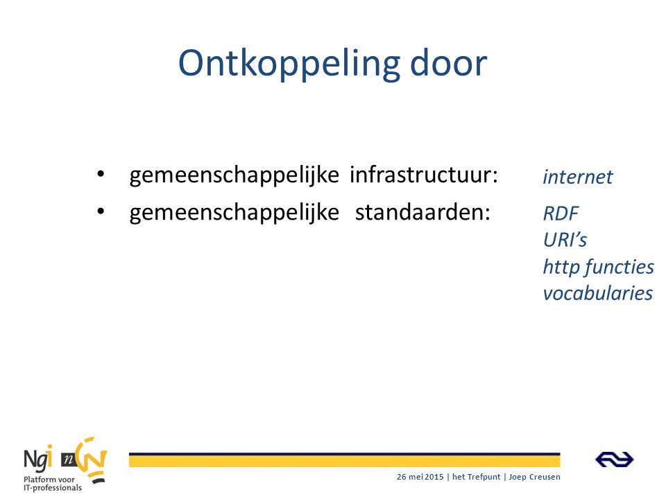 Ontkoppeling door gemeenschappelijke infrastructuur: gemeenschappelijke standaarden: internet RDF URI's http functies vocabularies 26 mei 2015 | het T
