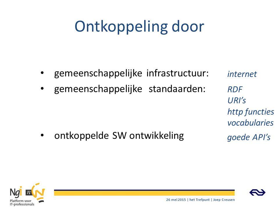 Ontkoppeling door gemeenschappelijke infrastructuur: gemeenschappelijke standaarden: ontkoppelde SW ontwikkeling internet RDF URI's http functies voca