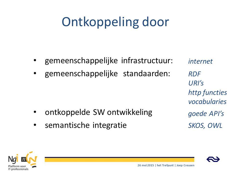 Ontkoppeling door gemeenschappelijke infrastructuur: gemeenschappelijke standaarden: ontkoppelde SW ontwikkeling semantische integratie internet RDF U