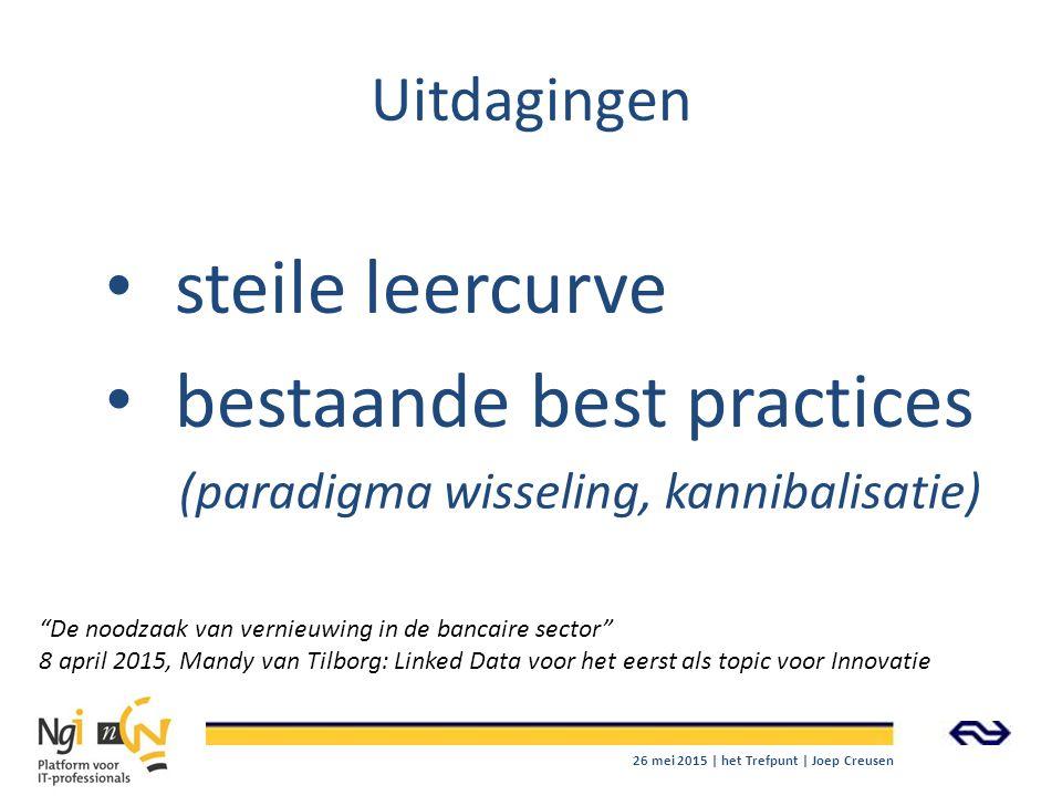 """Uitdagingen """"De noodzaak van vernieuwing in de bancaire sector"""" 8 april 2015, Mandy van Tilborg: Linked Data voor het eerst als topic voor Innovatie s"""
