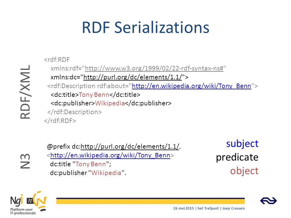 RDF Serializations <rdf:RDF xmlns:rdf=