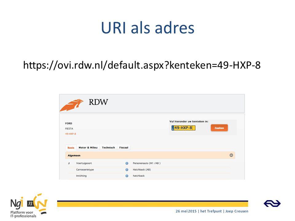URI als adres https://ovi.rdw.nl/default.aspx?kenteken=49-HXP-8 26 mei 2015 | het Trefpunt | Joep Creusen