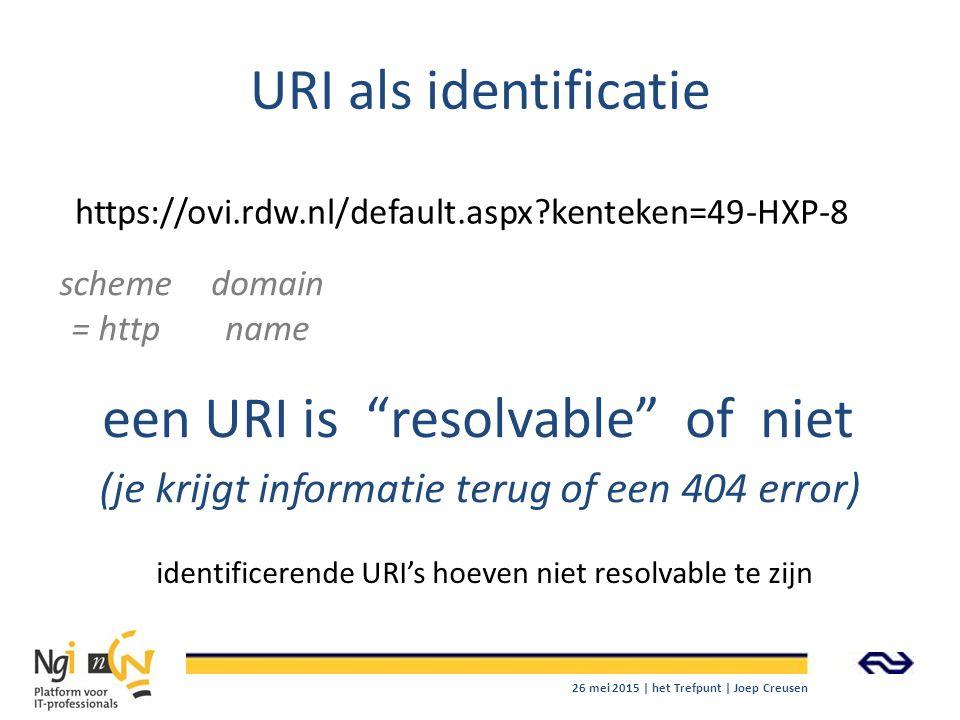 """URI als identificatie https://ovi.rdw.nl/default.aspx?kenteken=49-HXP-8 scheme = http domain name een URI is """"resolvable"""" of niet (je krijgt informati"""