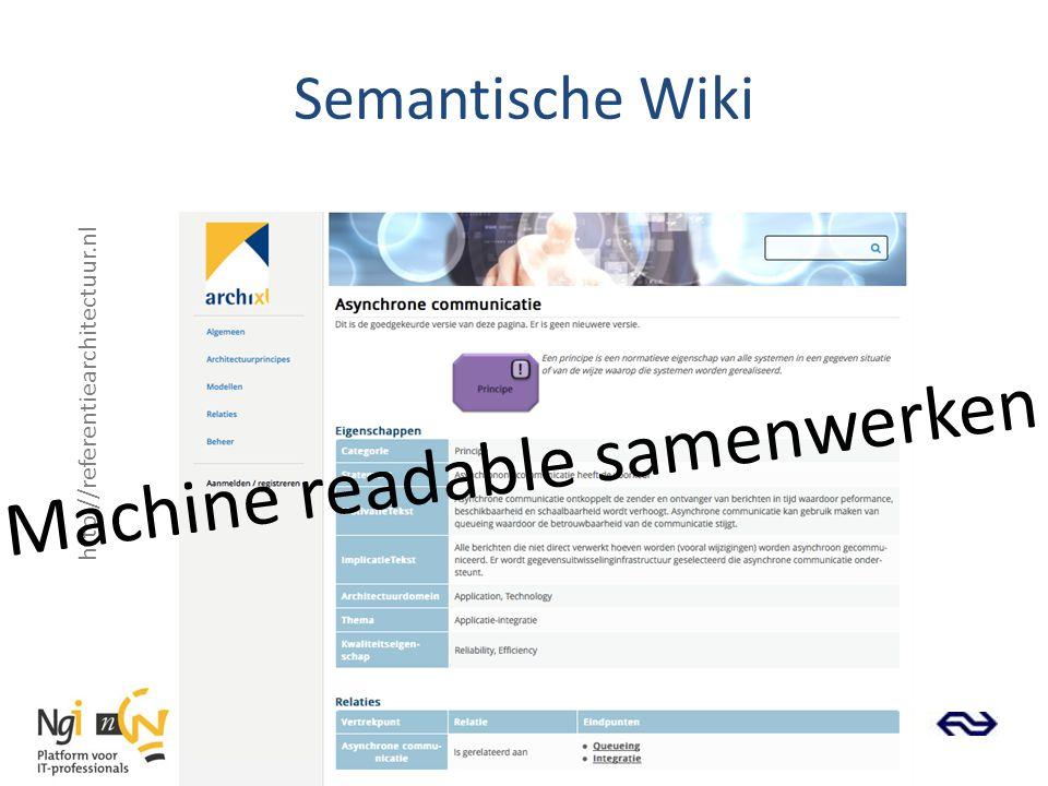 Semantische Wiki http://referentiearchitectuur.nl Machine readable samenwerken