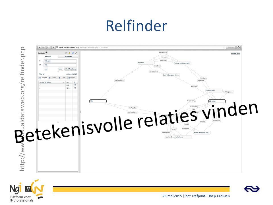 Relfinder http://www.visualdataweb.org/relfinder.php 26 mei 2015 | het Trefpunt | Joep Creusen Betekenisvolle relaties vinden