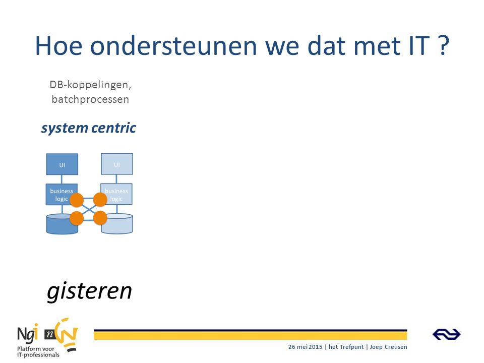 Hoe ondersteunen we dat met IT ? gisteren system centric DB-koppelingen, batchprocessen 26 mei 2015 | het Trefpunt | Joep Creusen
