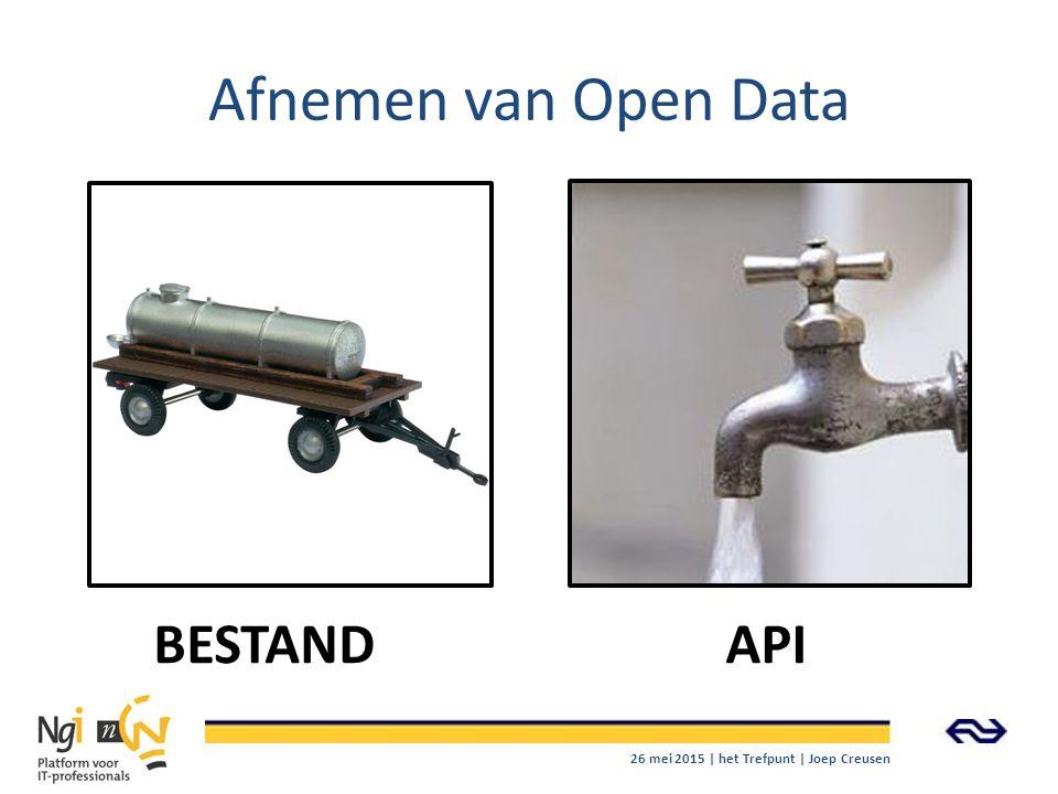 Afnemen van Open Data BESTANDAPI 26 mei 2015 | het Trefpunt | Joep Creusen