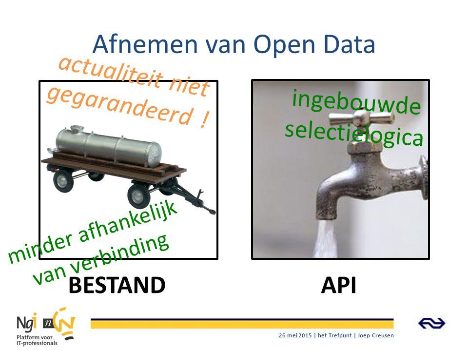 Afnemen van Open Data BESTANDAPI minder afhankelijk van verbinding ingebouwde selectielogica actualiteit niet gegarandeerd ! 26 mei 2015 | het Trefpun