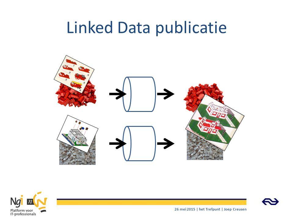 Linked Data publicatie 26 mei 2015 | het Trefpunt | Joep Creusen